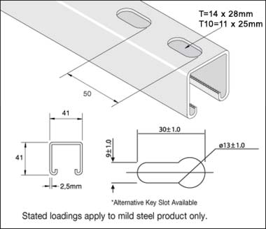 Stainless Steel Slotted Channel