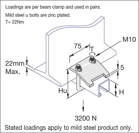 U Bolt Beam Clamp 41x21mm 63x82mm Fire Mech Fixings